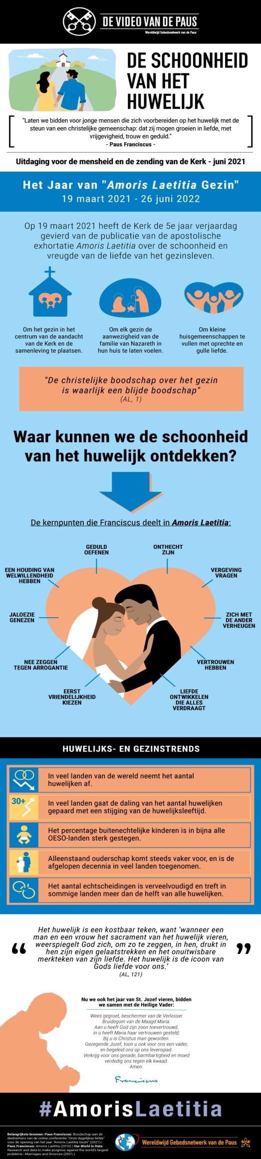 https://thepopevideo.org/wp-content/uploads/2021/05/Infographic-TPV-6-2021-NL-De-schoonheid-van-het-huwelijk.jpg